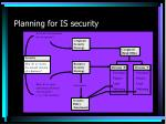 planning for is security1