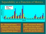 separability as a function of metrics