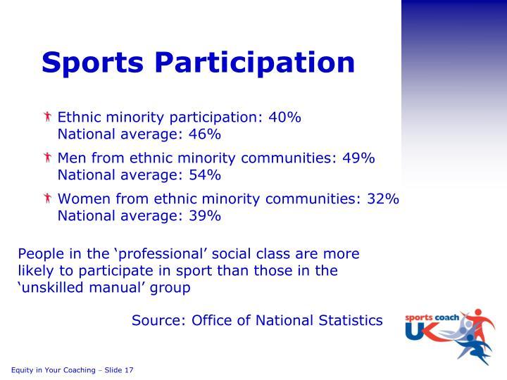 Sports Participation