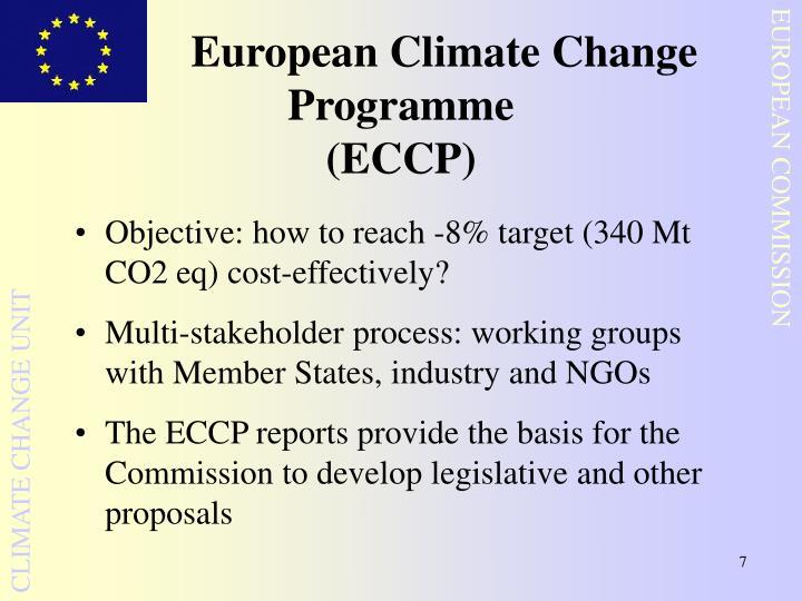 European Climate