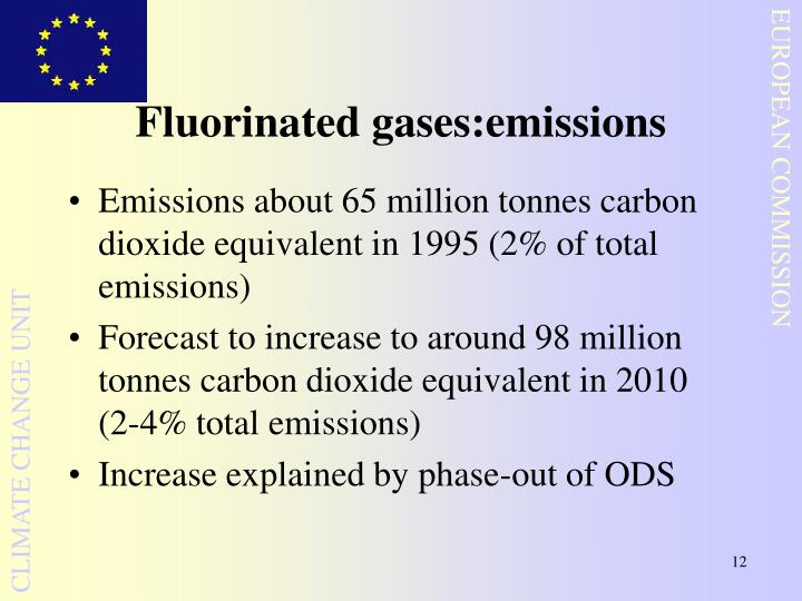 Fluorinated gases:emissions