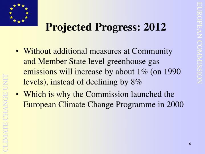 Projected Progress: 2012