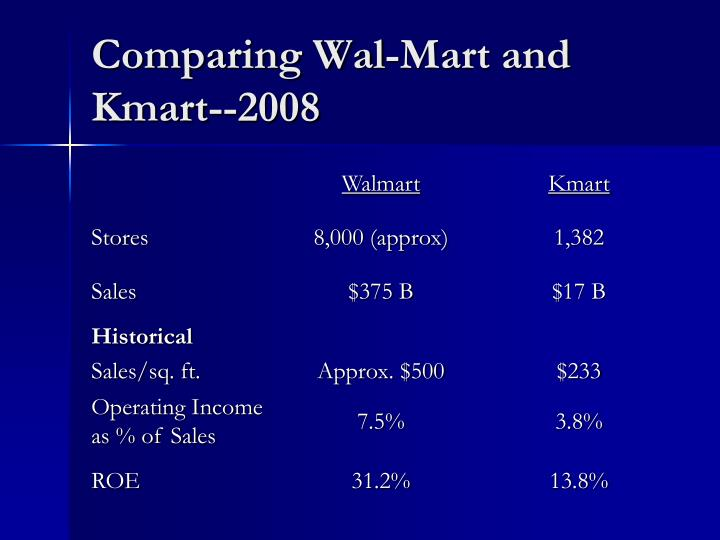 Comparing wal mart and kmart 2008