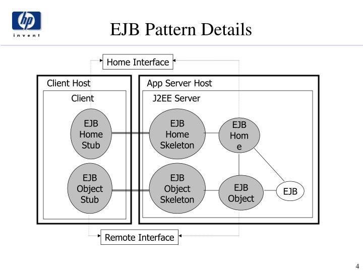 EJB Pattern Details