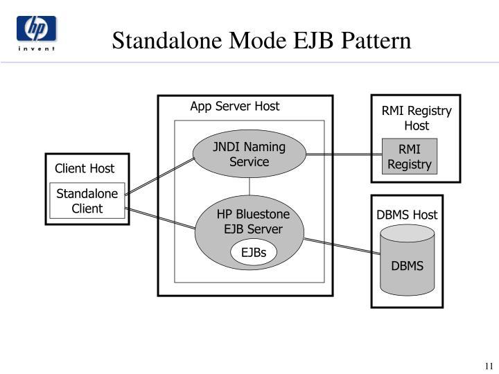 Standalone Mode EJB Pattern