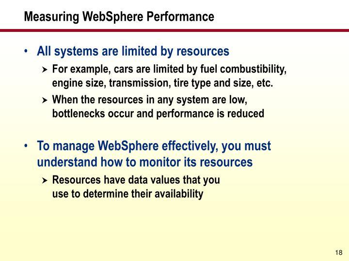 Measuring WebSphere Performance