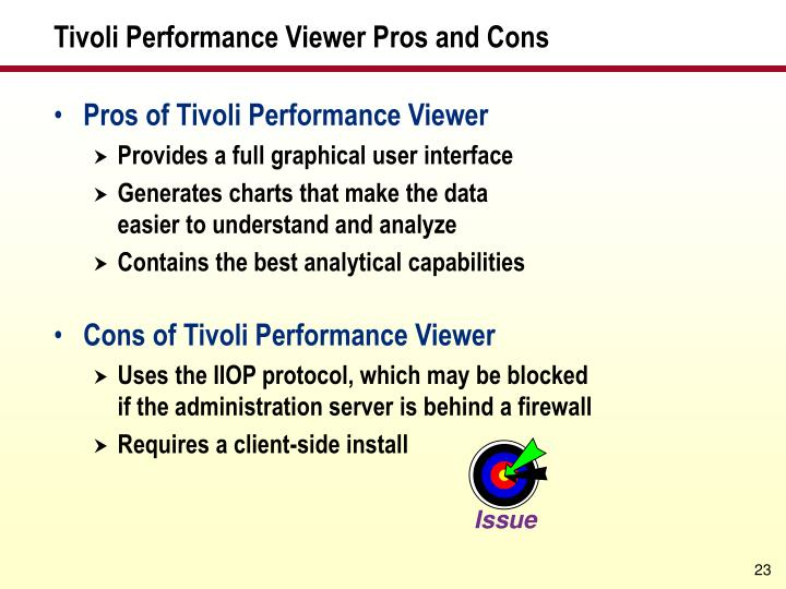 Tivoli Performance Viewer Pros and Cons