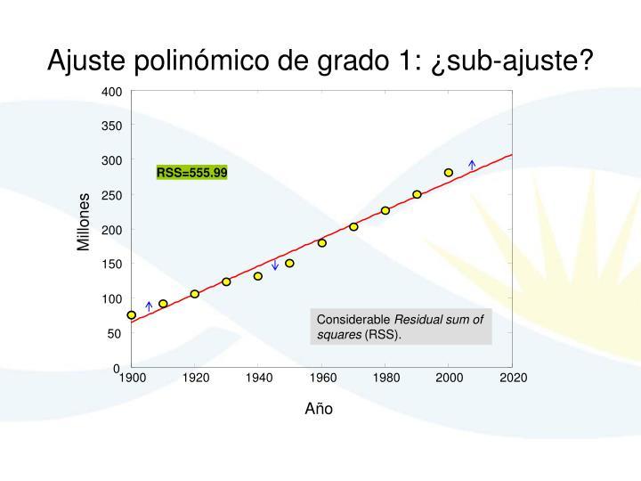 Ajuste polinómico de grado 1: ¿sub-ajuste?