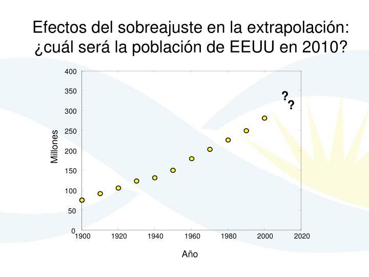 Efectos del sobreajuste en la extrapolación: ¿cuál será la población de EEUU en 2010?