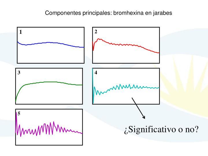 Componentes principales: bromhexina en jarabes