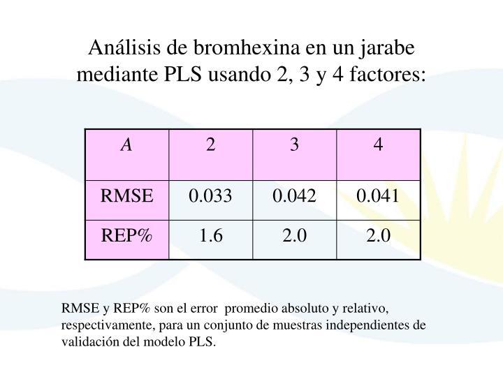 Análisis de bromhexina en un jarabe mediante PLS usando 2, 3 y 4 factores: