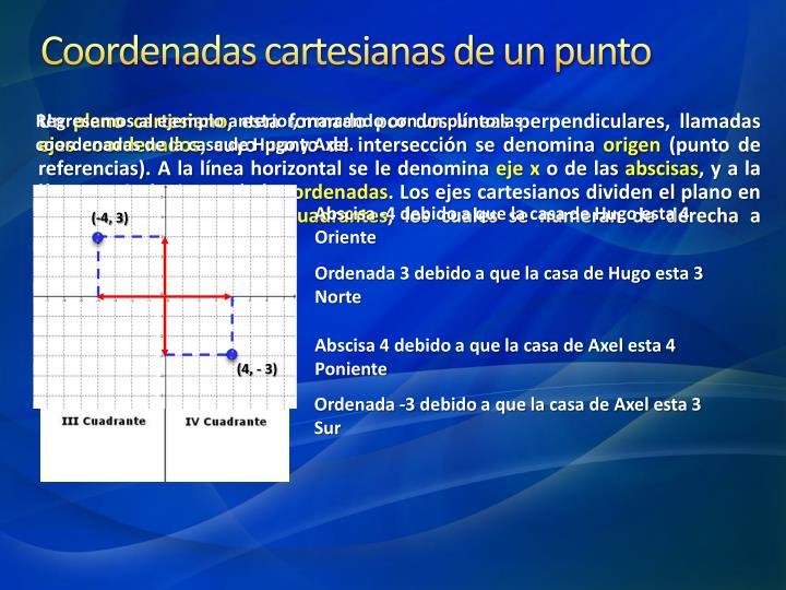 Coordenadas cartesianas de un punto