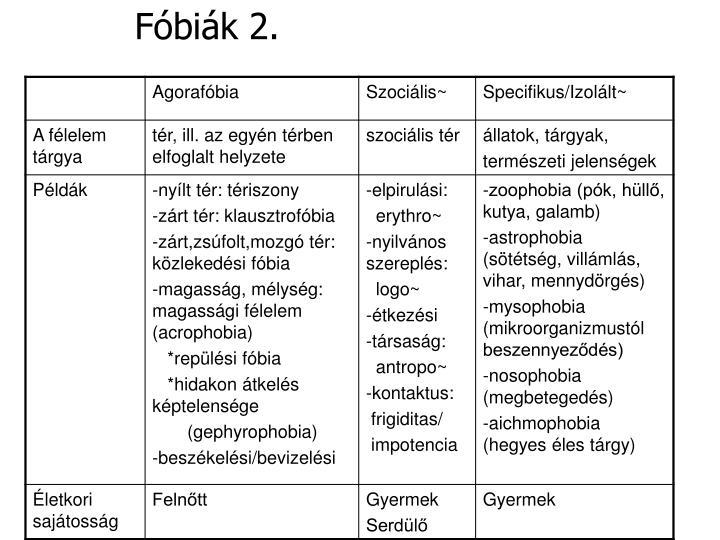 Fóbiák 2.