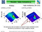 results data inclusive p t