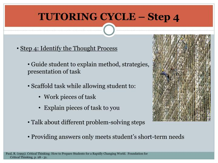 TUTORING CYCLE – Step 4