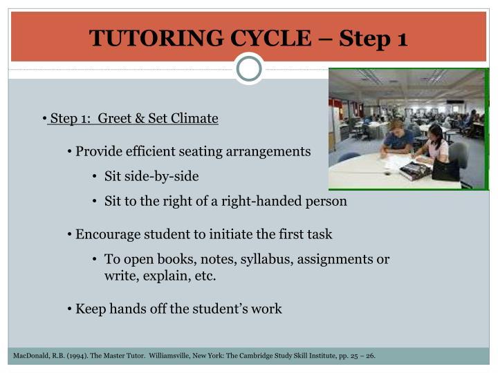 TUTORING CYCLE – Step 1