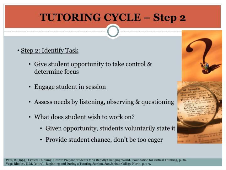 TUTORING CYCLE – Step 2
