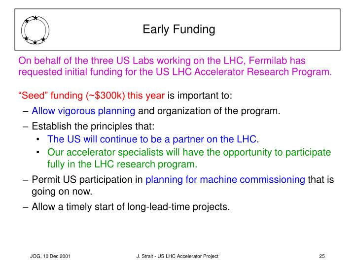 Early Funding