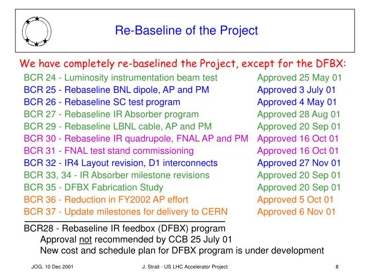 Re-Baseline of the Project