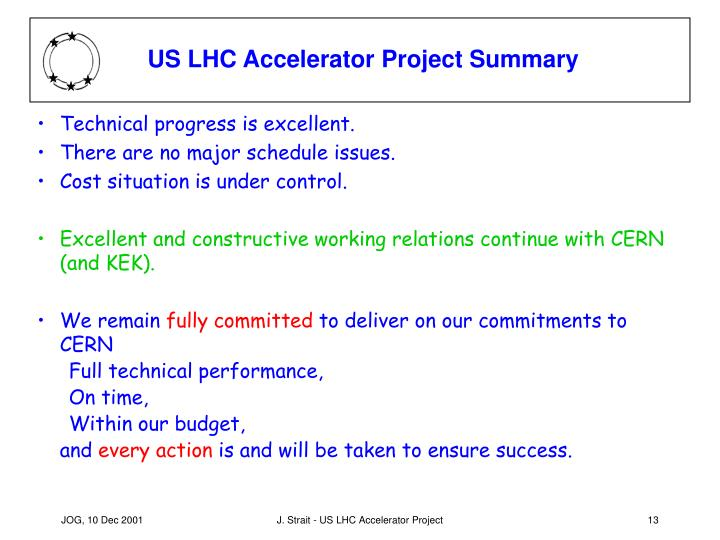 US LHC Accelerator Project Summary
