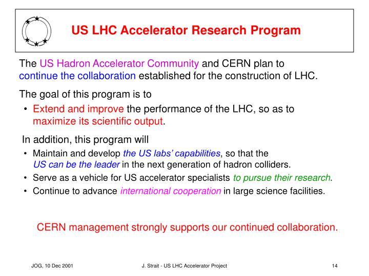 US LHC Accelerator Research Program