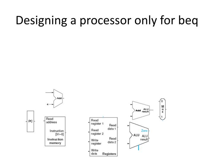 Designing a processor only for beq