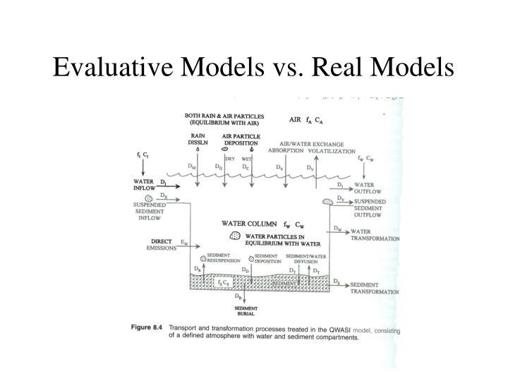 Evaluative Models vs. Real Models
