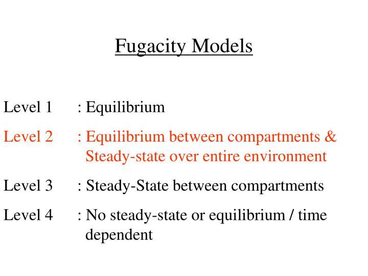 Fugacity Models