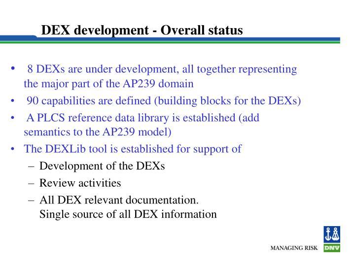 DEX development - Overall status