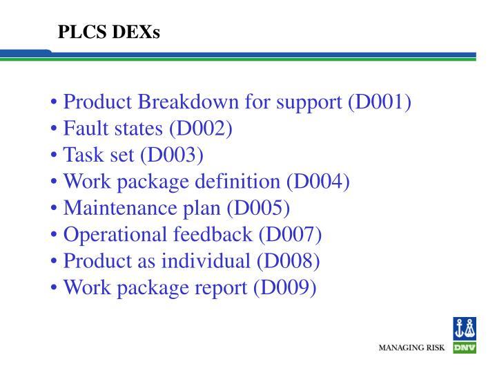 PLCS DEXs