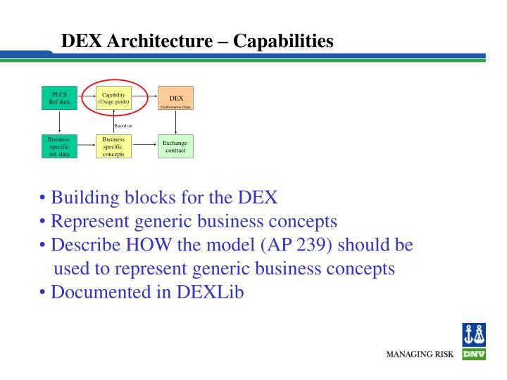 DEX Architecture – Capabilities