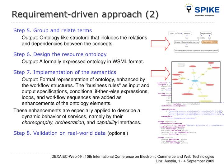 Requirement-driven approach (2)