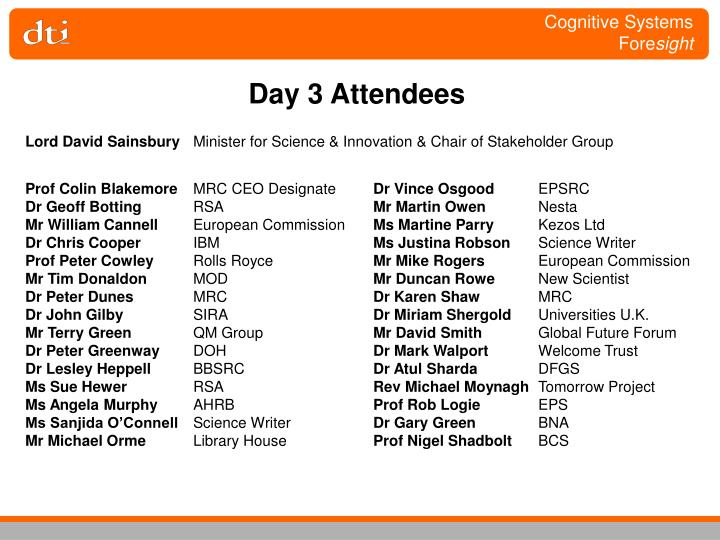 day 3 attendees n.