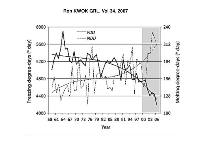 Ron KWOK GRL. Vol 34, 2007