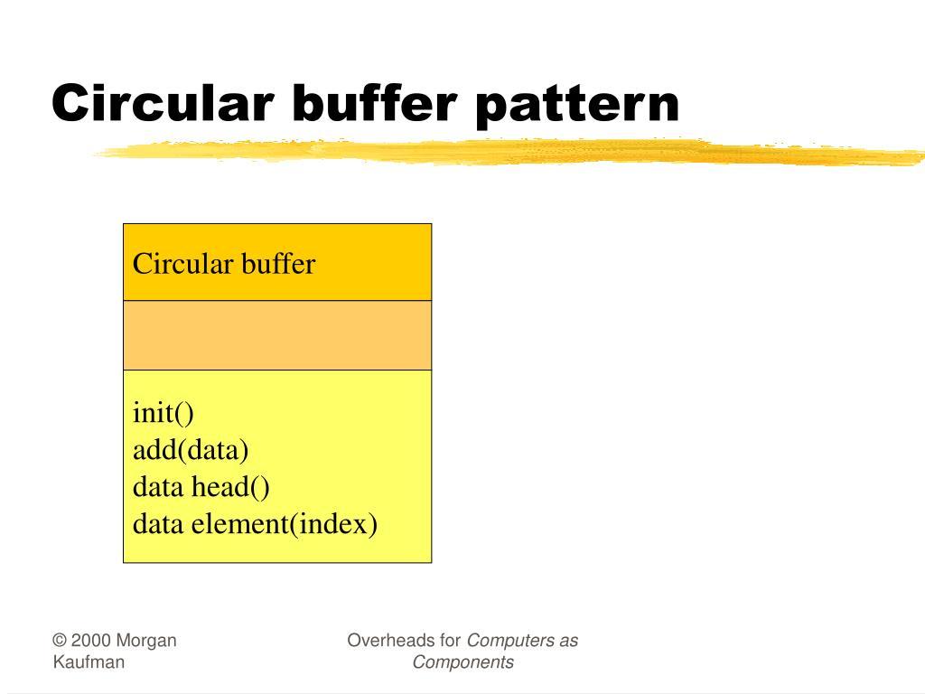 PPT - Program design and analysis PowerPoint Presentation