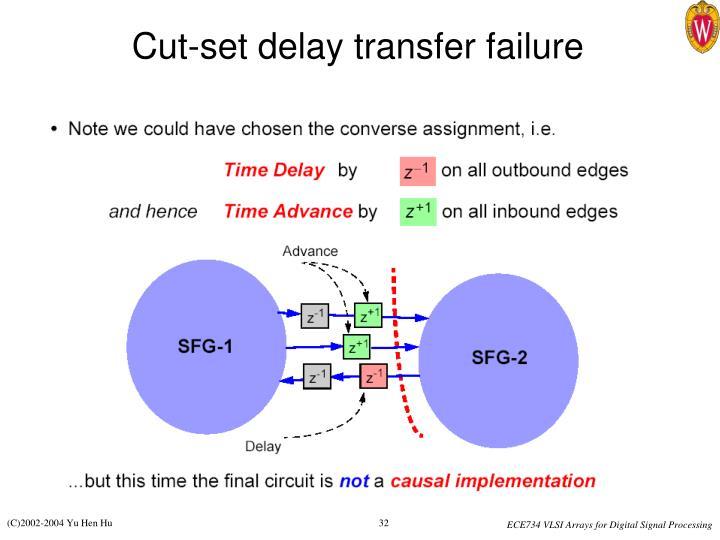 Cut-set delay transfer failure