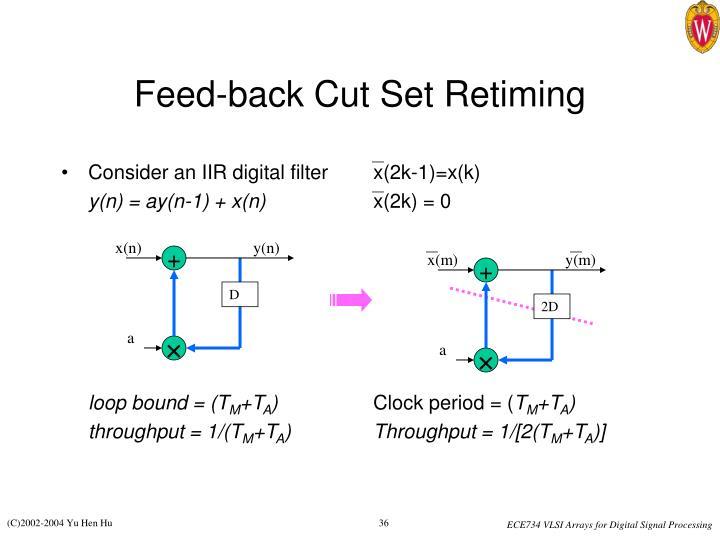 Consider an IIR digital filter