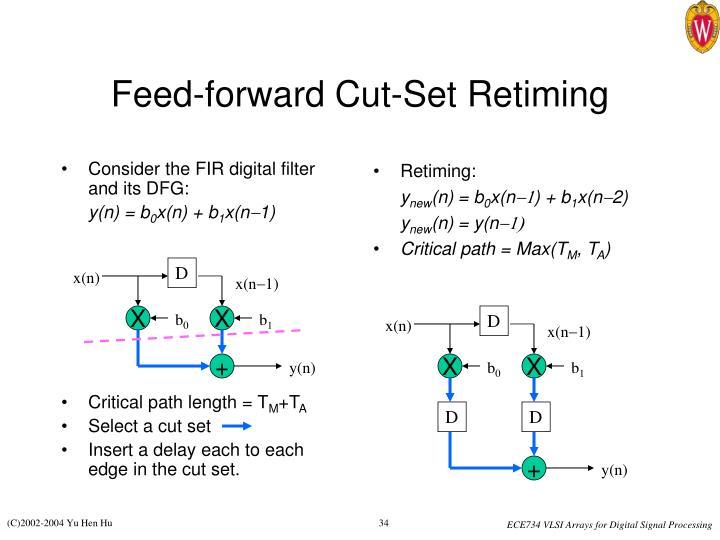 Consider the FIR digital filter and its DFG: