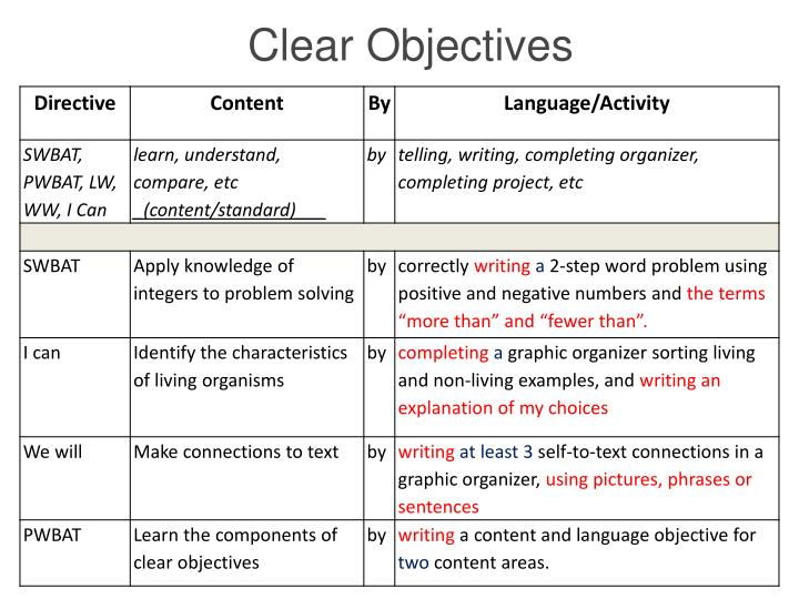 language objective examples
