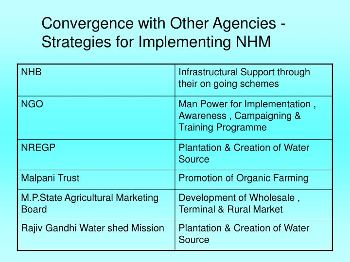 Convergence with Other Agencies -Strategies for Implementing NHM