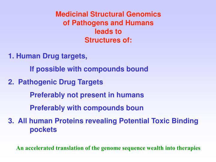 Medicinal Structural Genomics