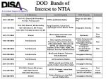 dod bands of interest to ntia