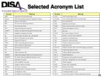 selected acronym list