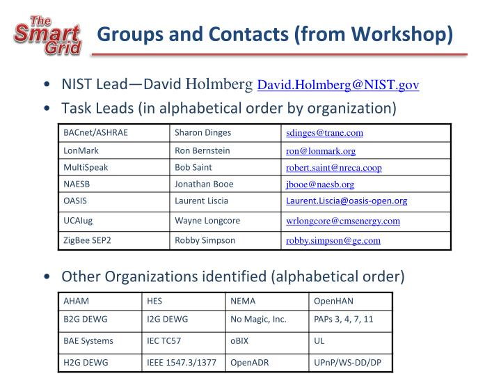 Groups and Contacts (from Workshop)