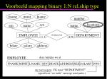 voorbeeld mapping binary 1 n rel ship type