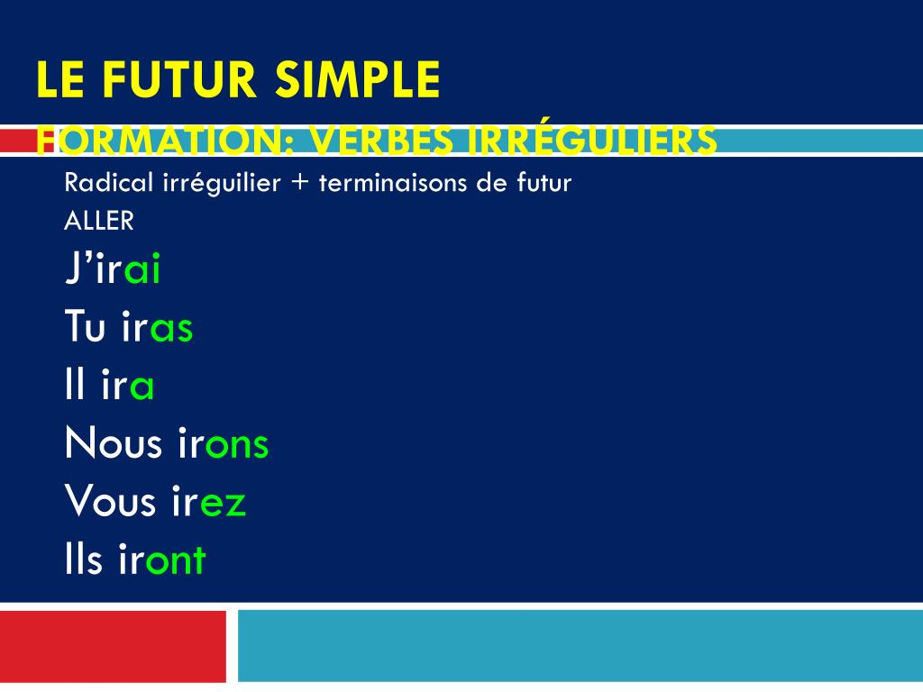 Ppt Le Futur Simple Powerpoint Presentation Free Download Id 3709117