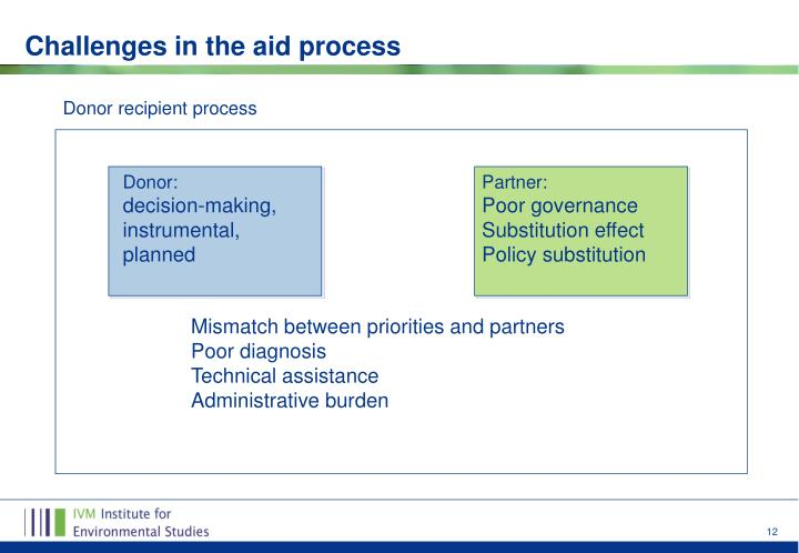 Donor recipient process