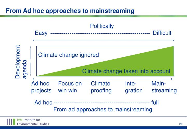 From Ad hoc approaches to mainstreaming