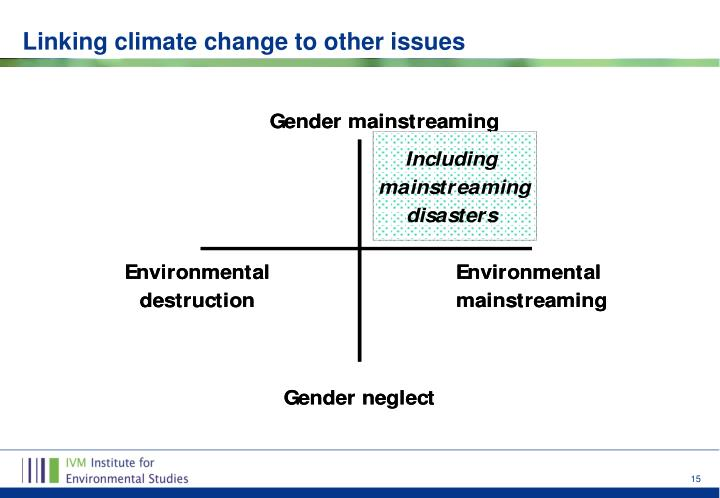 Linking climate change to other issues