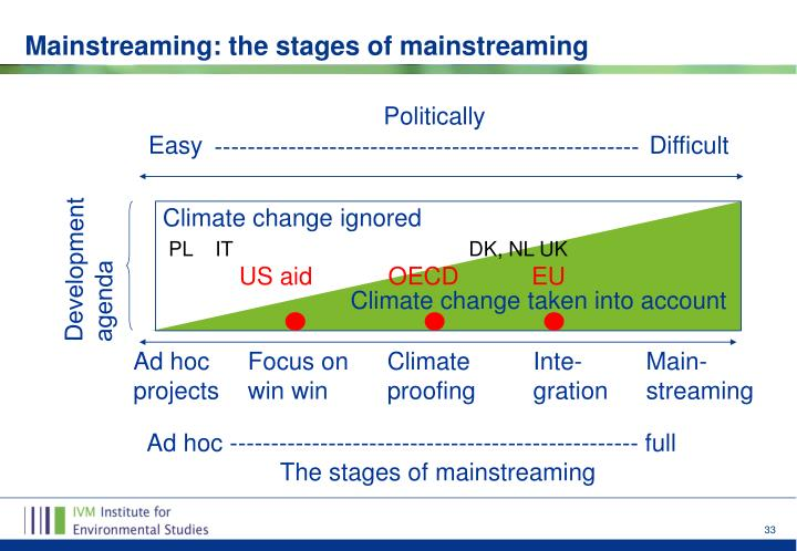 Mainstreaming: the stages of mainstreaming